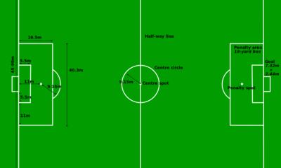 FutbolSahası
